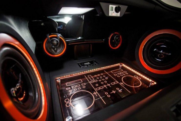 Акустические системы в автомобиле