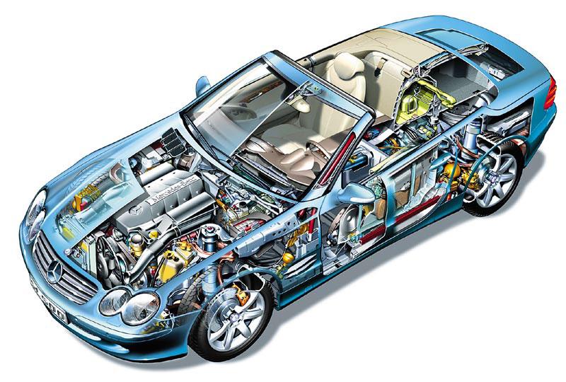 Диагностическая карта автомобиля