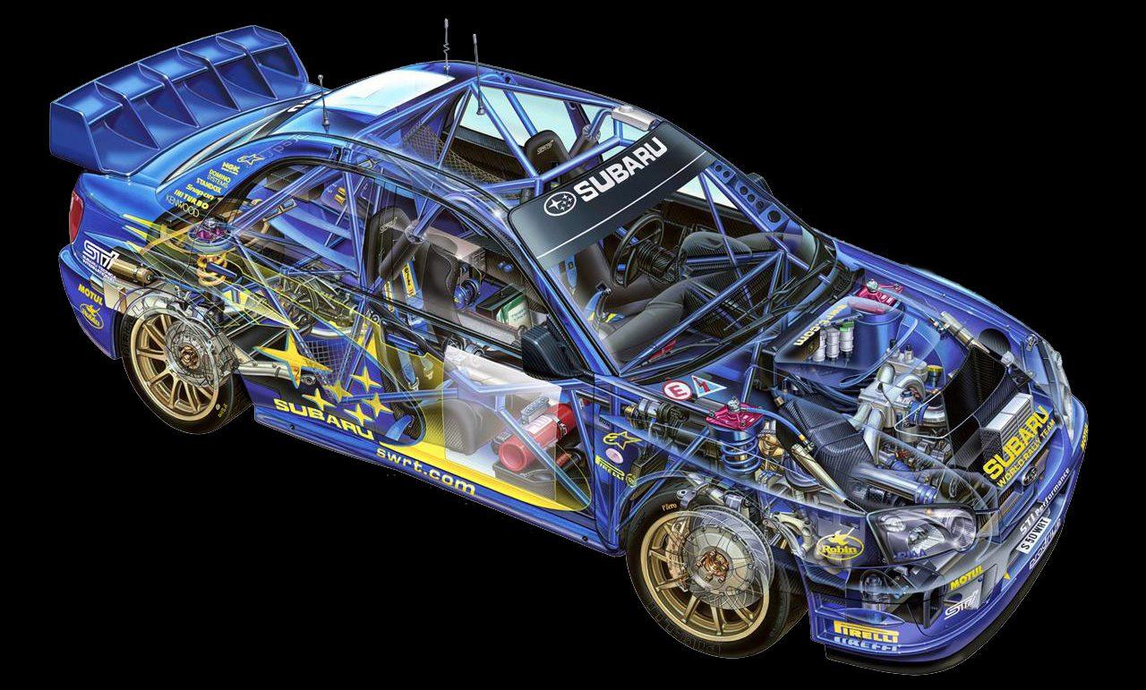 Выбор запчастей для японских автомобилей марки Субару