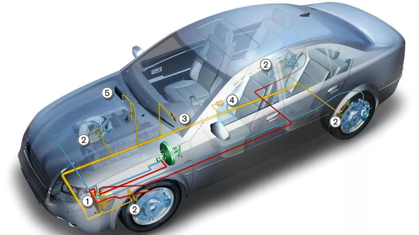 Роль датчиков в современном автомобиле