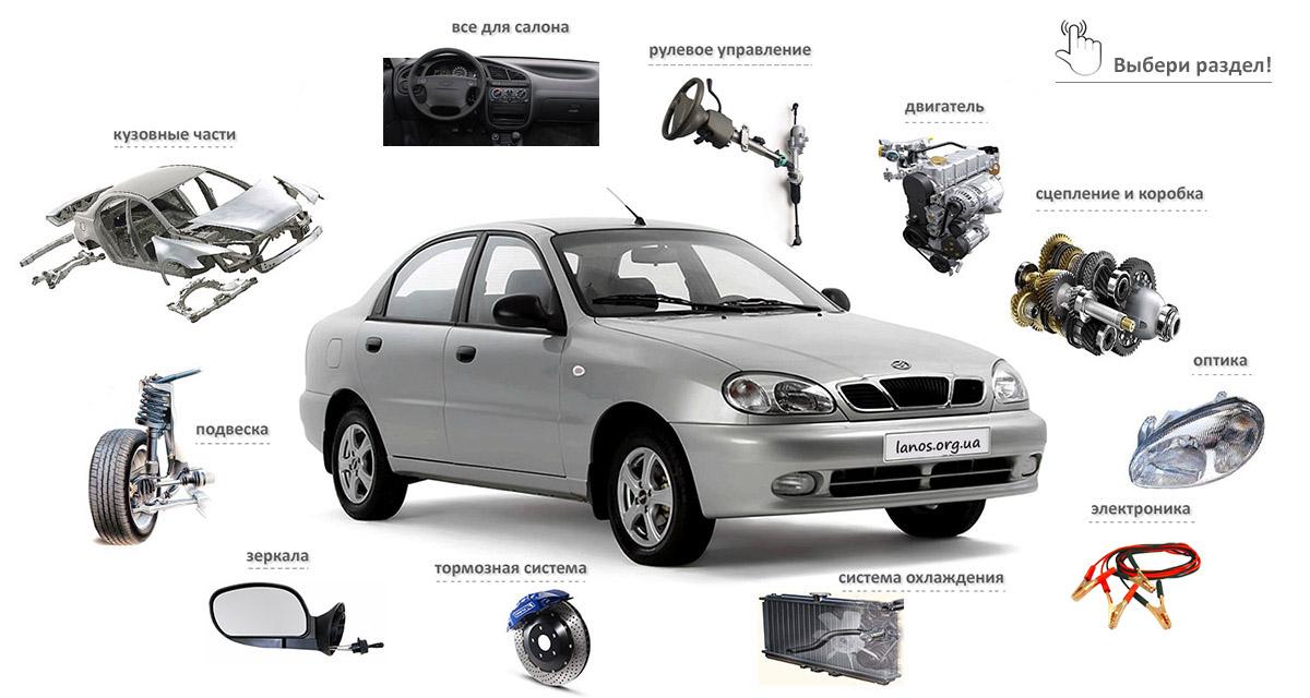 Приобретение запасных частей для автомобиля марки Дэу