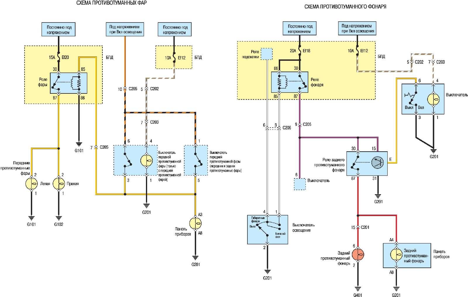 Схема задних противотуманных фонарей ваз 21316
