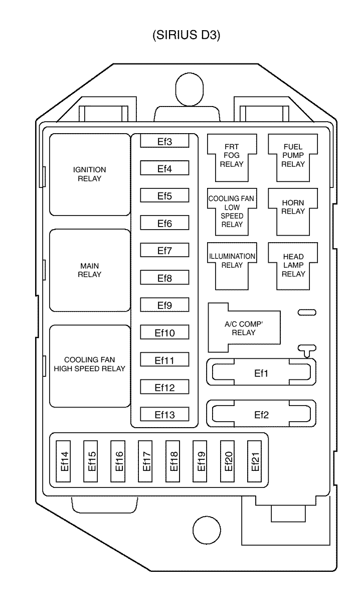 Daewoo Matiz Radio Fuse Wiring Diagram Libraries
